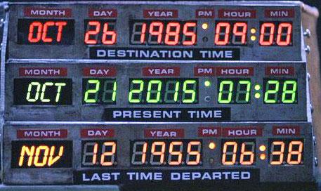 date voyage retour vers le futur 2 II